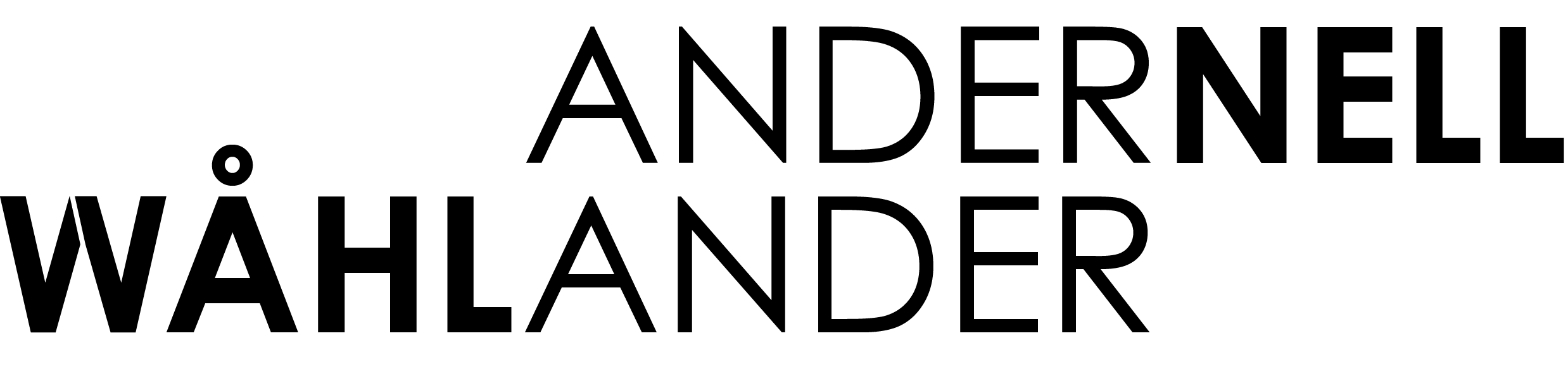Andernell Wåhlander